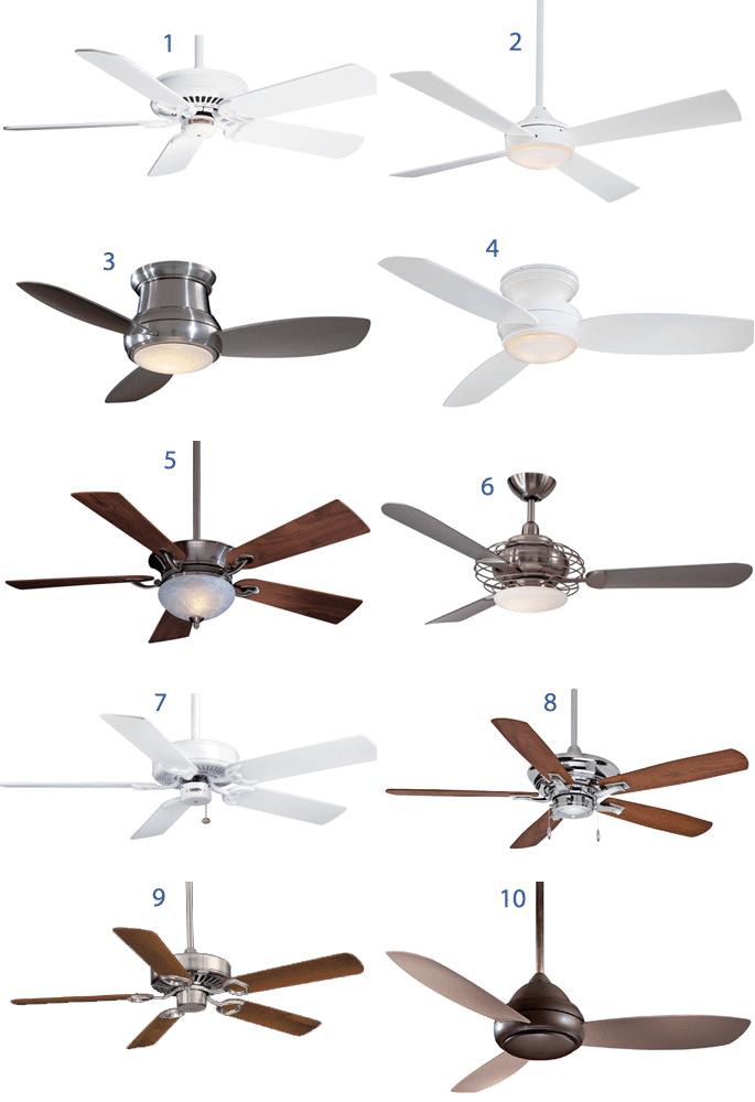 best selling ceiling fans 2012