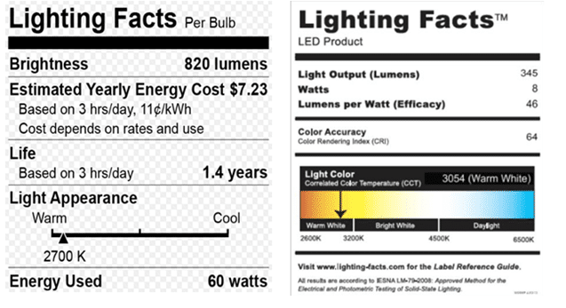 lightingfacts