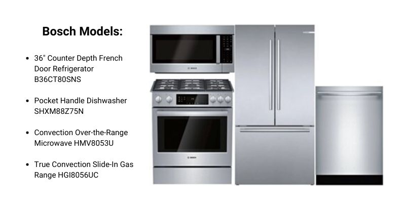 Bosch Slide-In Range Appliance Package
