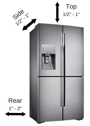 how much clearance does a refrigerator need? Refrigerator Schematic Diagram clearance diagram