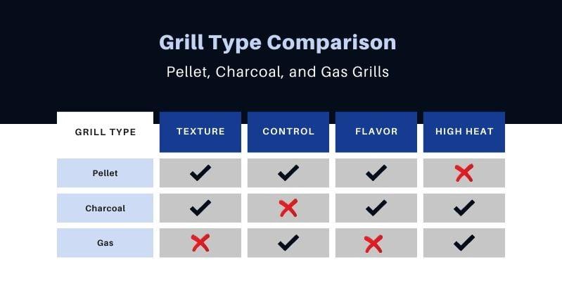 Grill Comparison (1)