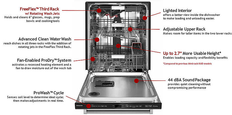 KitchenAid-Dishwasher-Consumer-Benefits