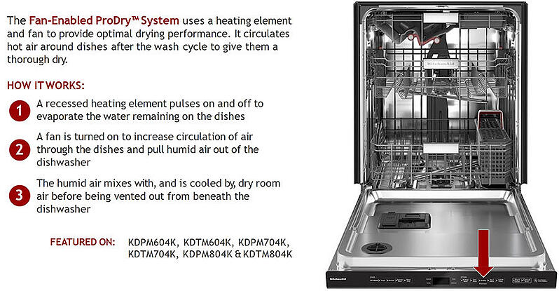 KitchenAid-Dishwasher-Fan-Enabled-ProDry-System