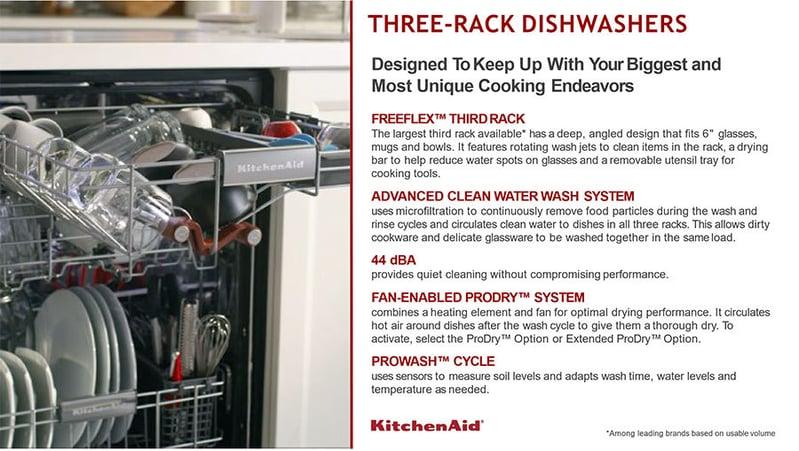KitchenAid-Three-Rack-Dishwasher-Features