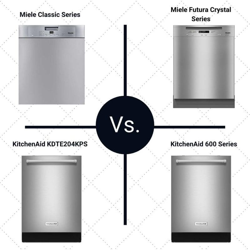 Miele Vs. KitchenAid Dishwashers
