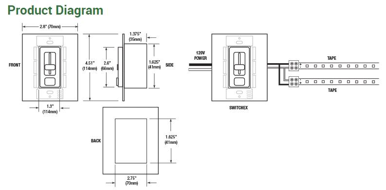 Product-Diagram