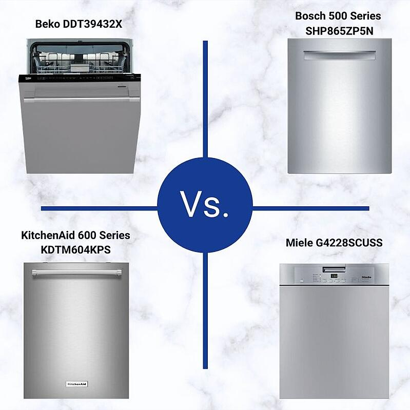 _Beko dishwashers & their competitors - graphic