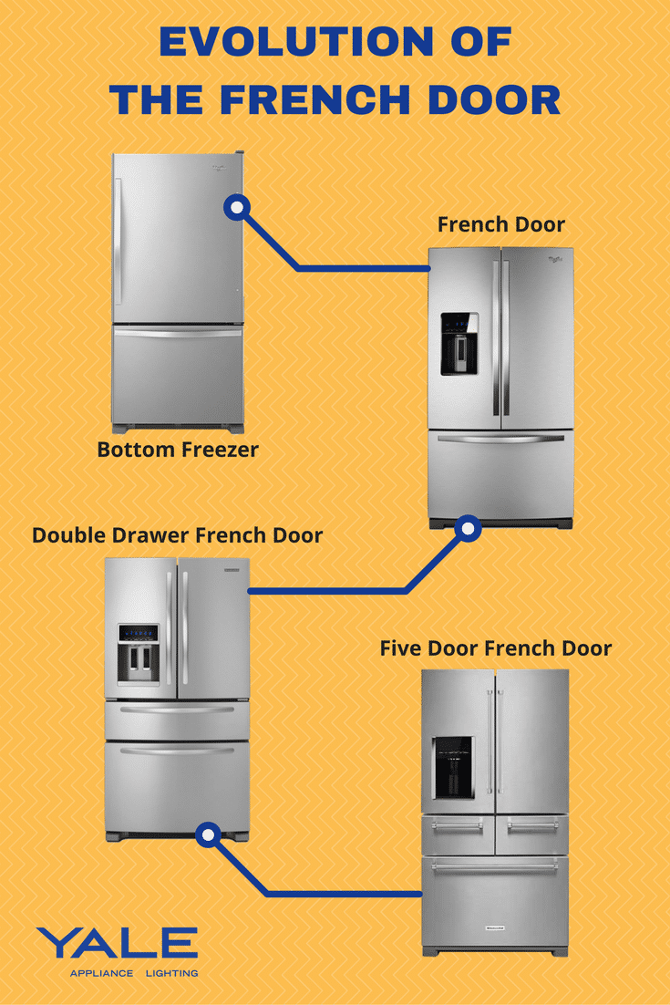 EVOLUTION OF THE BOTTOM FREEZER.png