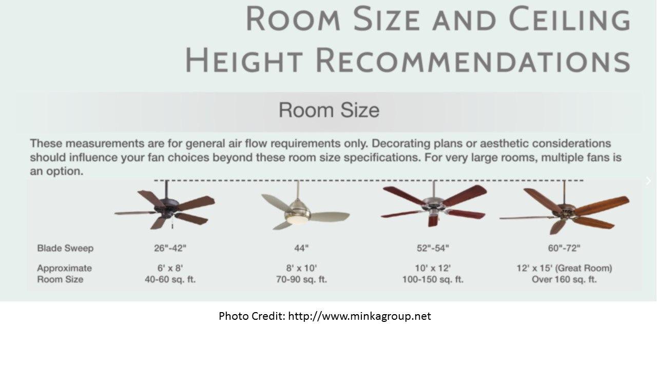 Minka-Aire-Room-Size-Diagram-2-1.jpg