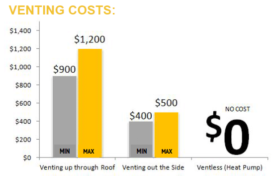 Venting-Costs.png