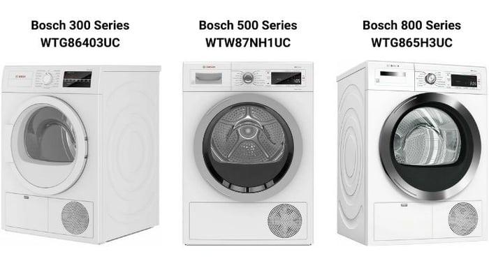 bosch-compact-dryers