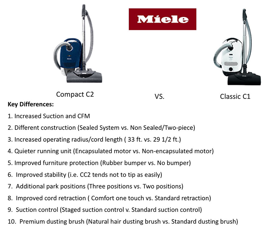 differences-between-miele-compact-and-classic---1