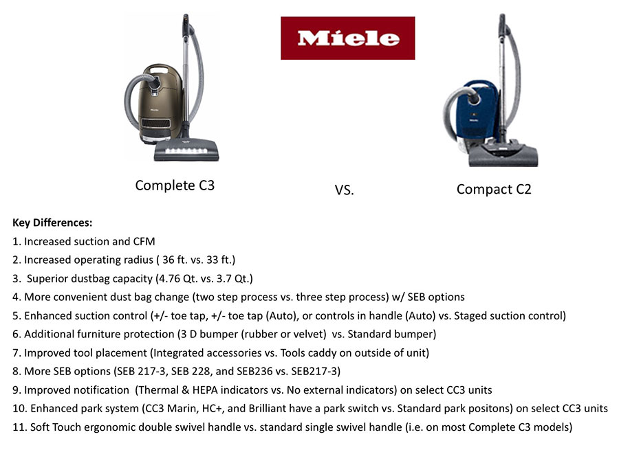 differences-between-miele-compact-and-complete-vacuums---2