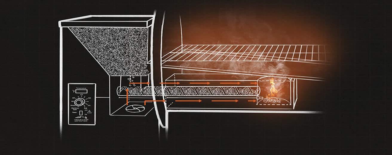 how traeger smoker grills work