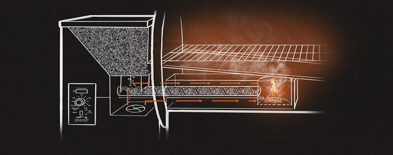 how traeger smoker grills work