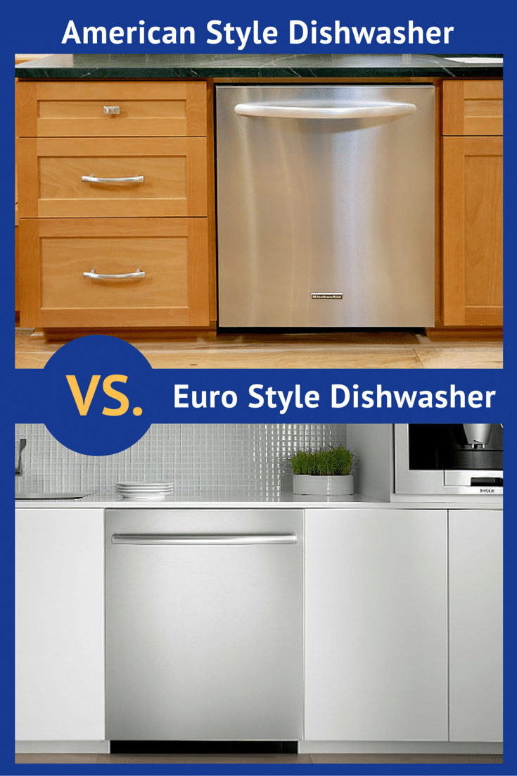 American Vs European Style Dishwashers
