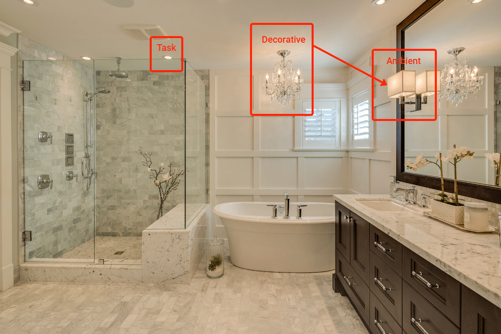 Yale Bathroom Lighting how to plan your kitchen and bathroom lighting