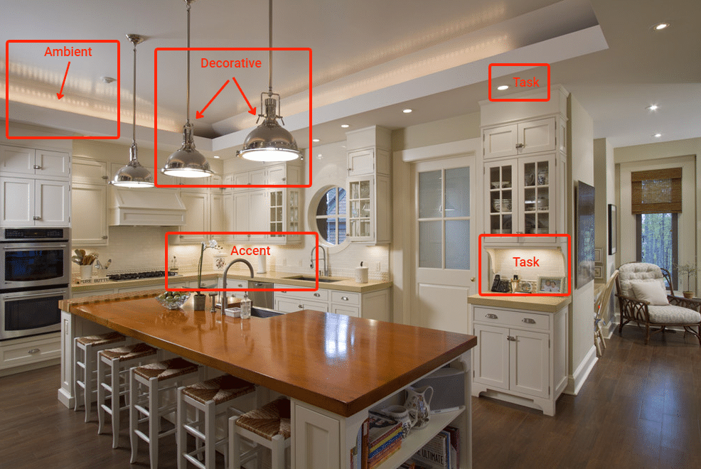 how-to-design-kitchen-lighting-image-1.png