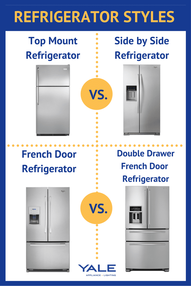 Refrigerator styles top mount vs side by side vs french door refrigerator vs french door double drawer refrigerator
