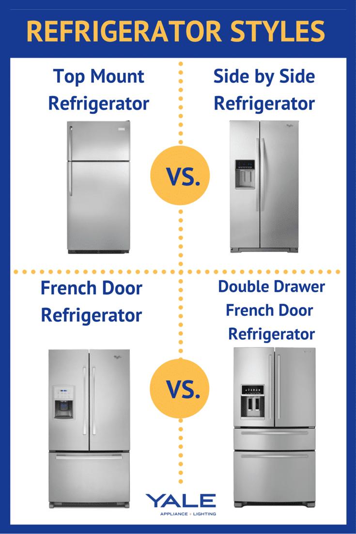 Best double drawer french door refrigerators reviews ratings refrigerator styles top mount vs side by side vs french door refrigerator vs french door double rubansaba