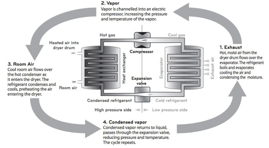 LG-Heat-Pump-diagram.jpg