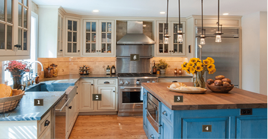 How To Light A Country Style Kitchen Reviews Ratings Prices - Country-style-kitchen
